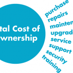 TCO deel3 cost of ownership